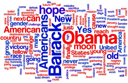 Tag Cloud of Ed Kennedys speech at the DNCC 2008. Created with wordle.