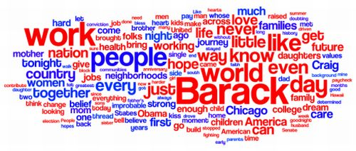 Tag Cloud of Michelle Obamas speech at the DNCC 2008. Created with wordle.